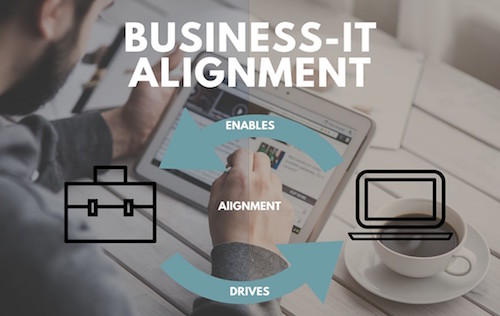Project Manager on business alignment project